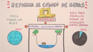 Video: Caudal Ecológico para todos los ríos de Chile