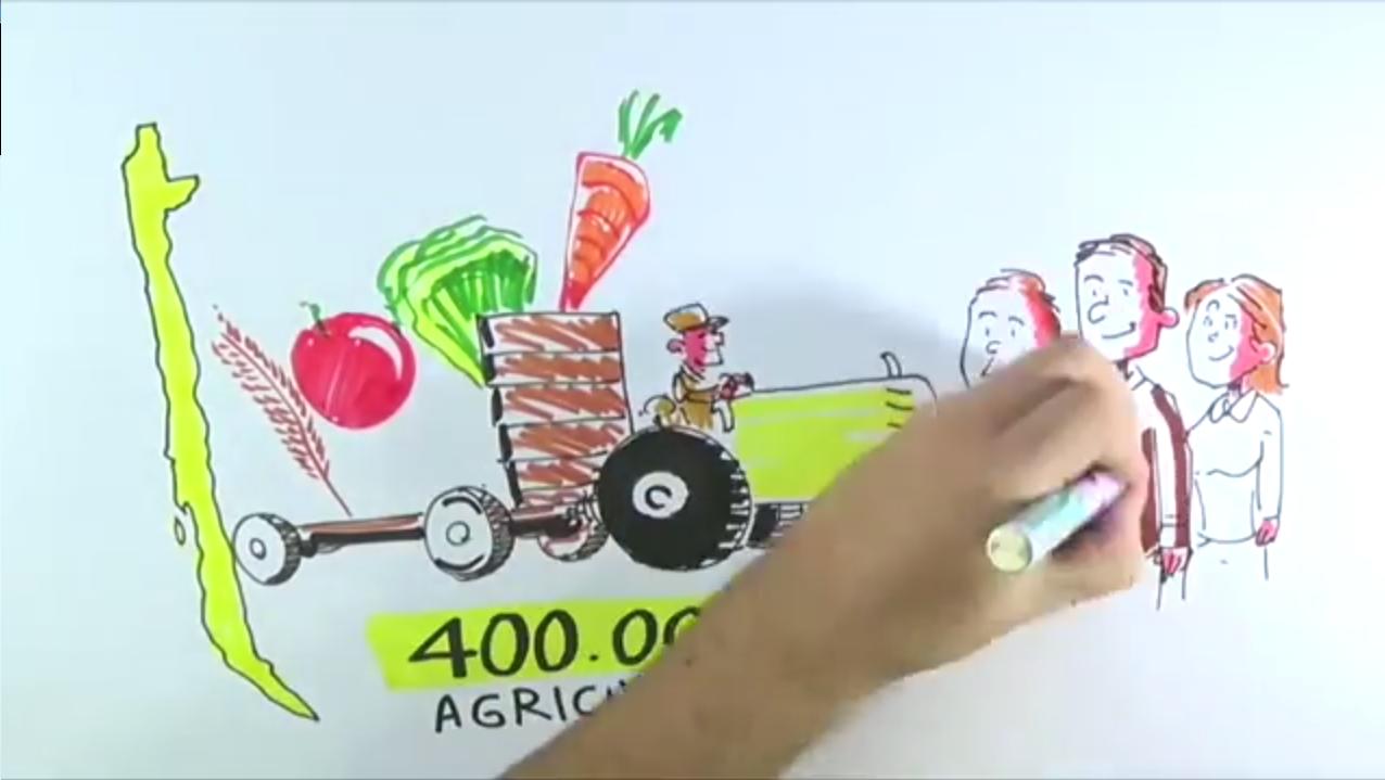 Youtube censura por plagio video difundido por la Sociedad Nacional de Agricultura que ataca reforma al Código de Aguas